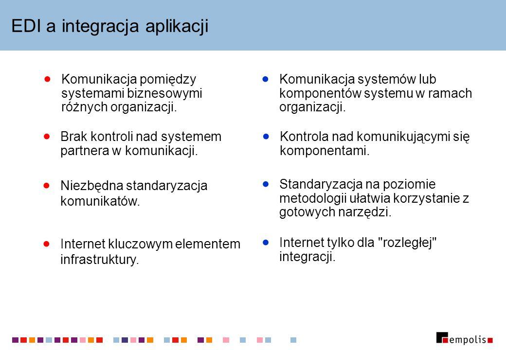 EDI a integracja aplikacji Komunikacja pomiędzy systemami biznesowymi różnych organizacji. Komunikacja systemów lub komponentów systemu w ramach organ