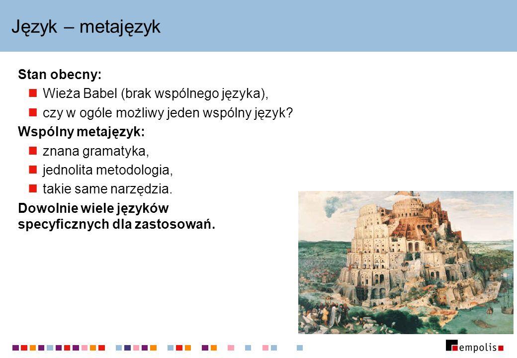 Język – metajęzyk Stan obecny: Wieża Babel (brak wspólnego języka), czy w ogóle możliwy jeden wspólny język? Wspólny metajęzyk: znana gramatyka, jedno