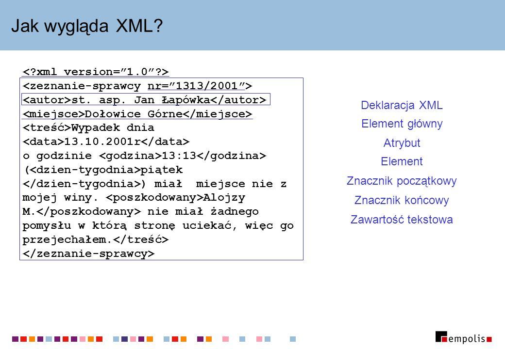 Jak wygląda XML? st. asp. Jan Łapówka Dołowice Górne Wypadek dnia 13.10.2001r o godzinie 13:13 ( piątek ) miał miejsce nie z mojej winy. Alojzy M. nie