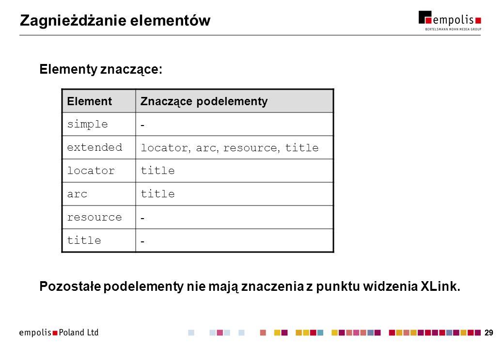 29 Zagnieżdżanie elementów Elementy znaczące: Pozostałe podelementy nie mają znaczenia z punktu widzenia XLink.