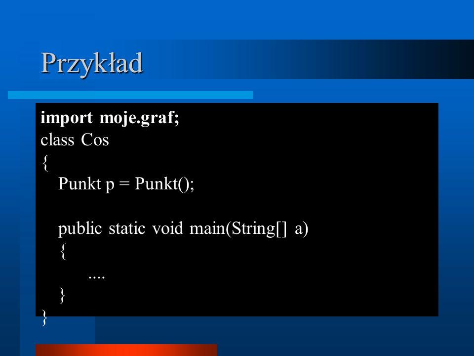 Przykład import moje.graf; class Cos { Punkt p = Punkt(); public static void main(String[] a) {....