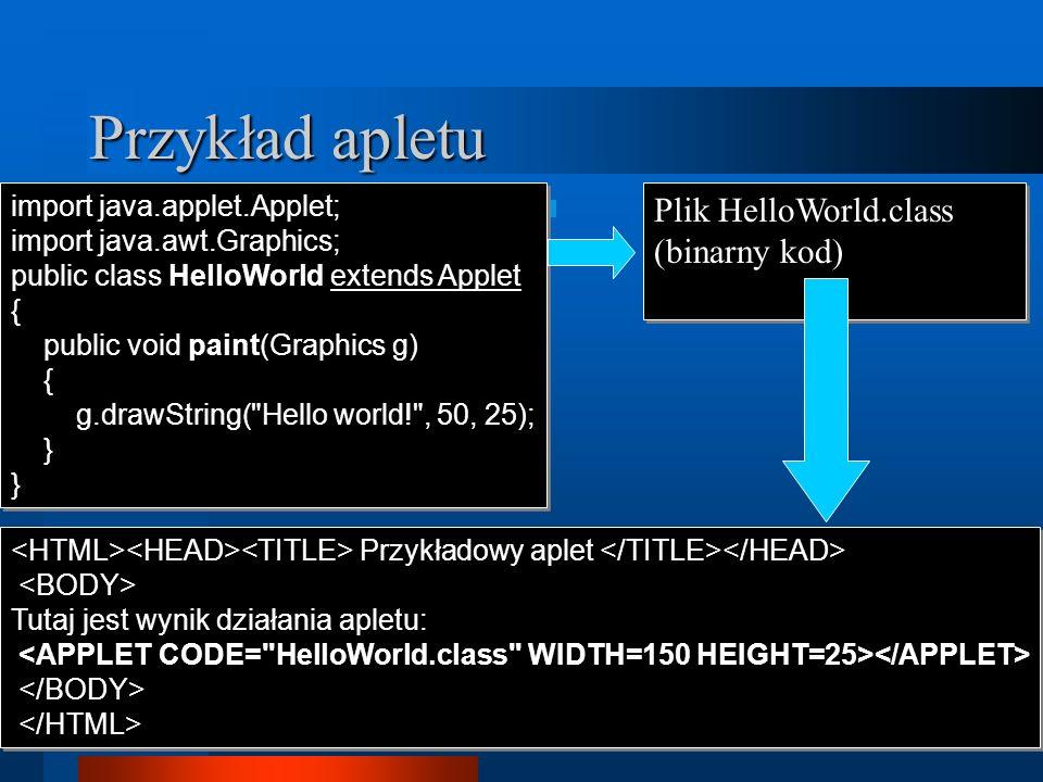 Przykład apletu import java.applet.Applet; import java.awt.Graphics; public class HelloWorld extends Applet { public void paint(Graphics g) { g.drawSt