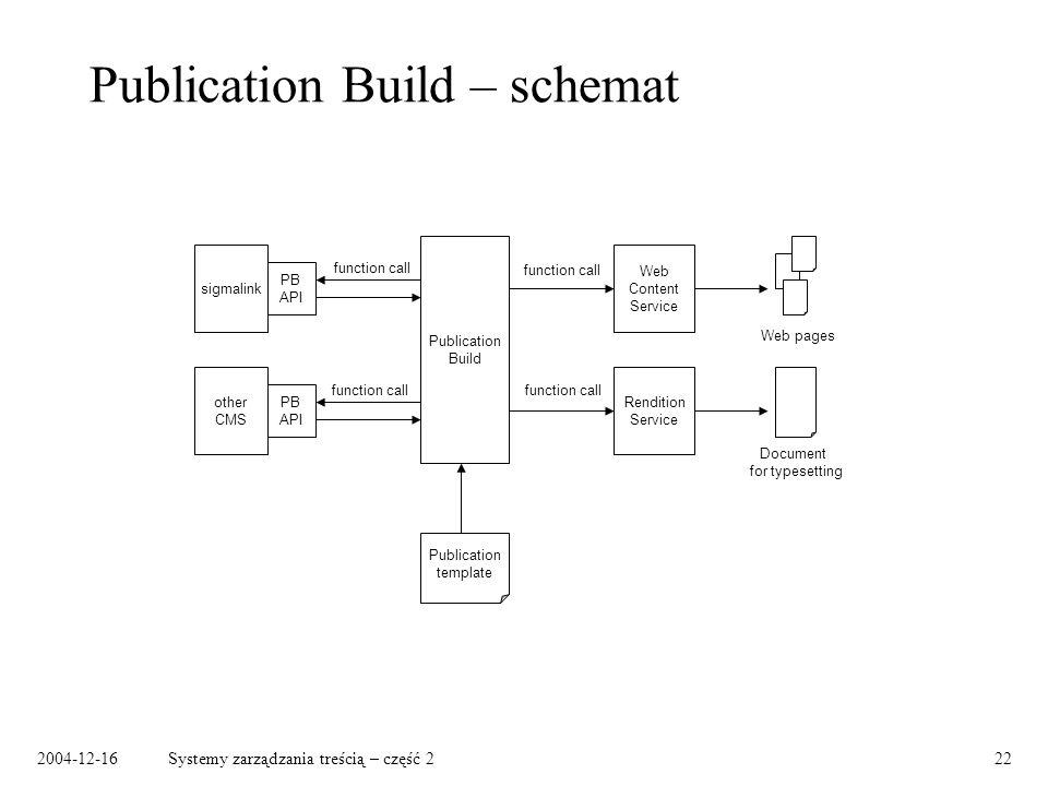 2004-12-16Systemy zarządzania treścią – część 222 Publication Build – schemat Publication Build sigmalink other CMS PB API Web Content Service Rendition Service function call Document for typesetting Web pages Publication template function call