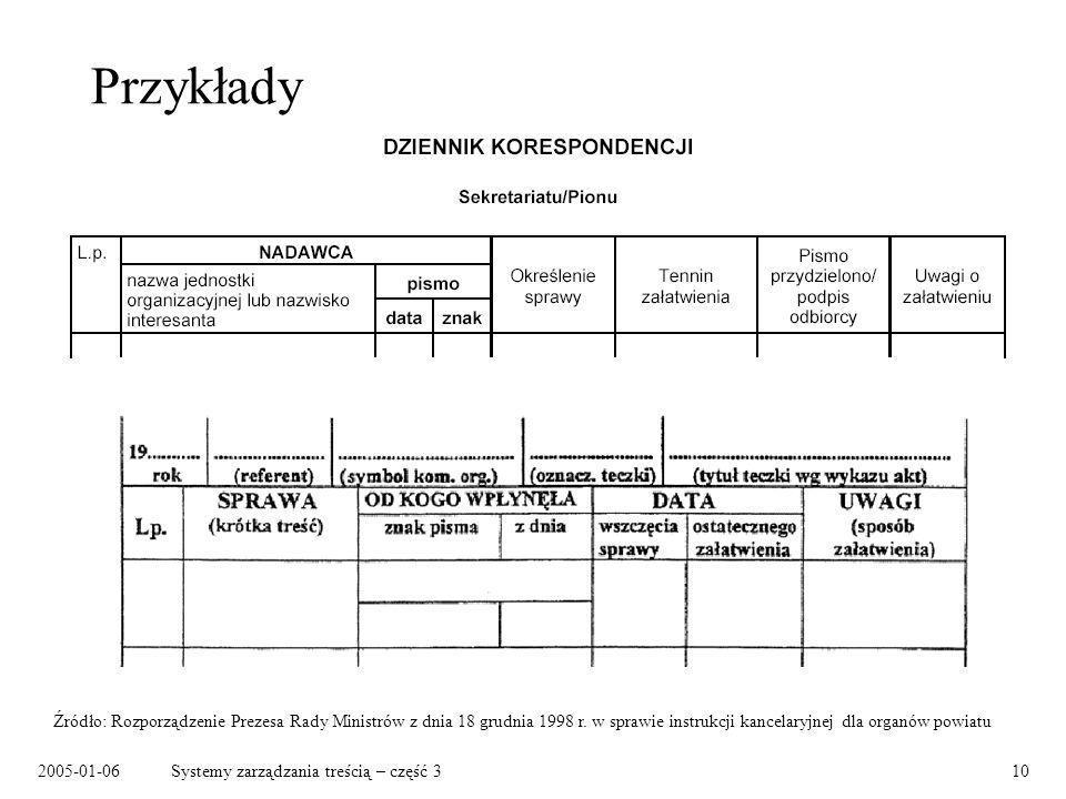 2005-01-06Systemy zarządzania treścią – część 310 Przykłady Źródło: Rozporządzenie Prezesa Rady Ministrów z dnia 18 grudnia 1998 r. w sprawie instrukc