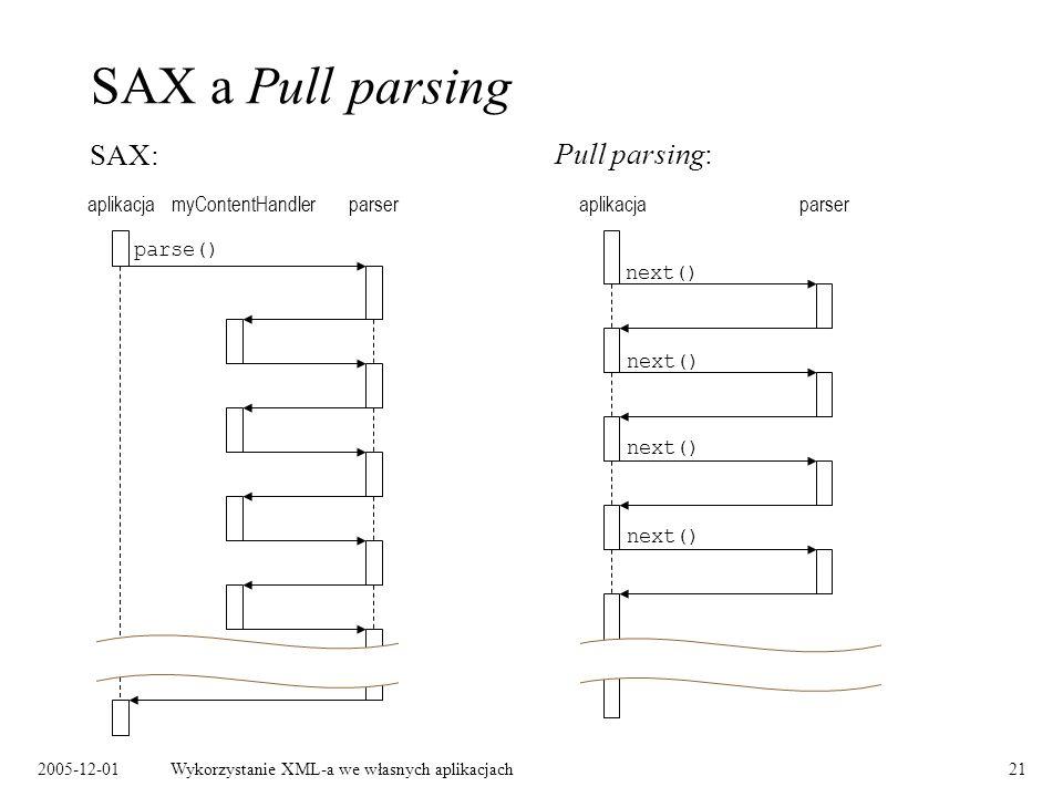 2005-12-01Wykorzystanie XML-a we własnych aplikacjach21 SAX a Pull parsing aplikacjaparsermyContentHandler parse() SAX: aplikacjaparser next() Pull parsing: