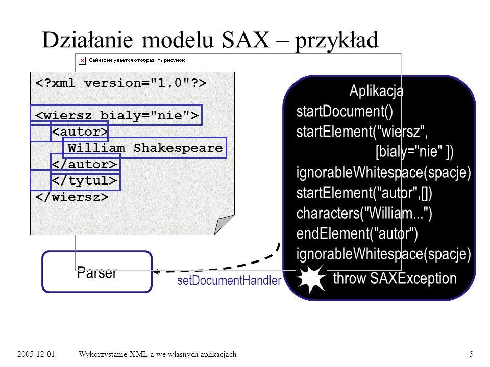 2005-12-01Wykorzystanie XML-a we własnych aplikacjach5 Działanie modelu SAX – przykład Parser Aplikacja setDocumentHandler startDocument() startElement( wiersz , [bialy= nie ]) ignorableWhitespace(spacje) startElement( autor ,[]) characters( William... ) endElement( autor ) ignorableWhitespace(spacje) William Shakespeare throw SAXException
