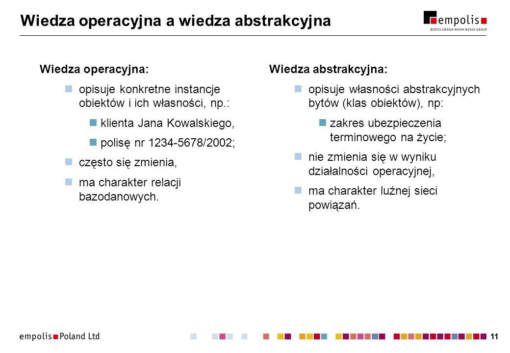 11 Wiedza operacyjna a wiedza abstrakcyjna Wiedza operacyjna: opisuje konkretne instancje obiektów i ich własności, np.: klienta Jana Kowalskiego, pol
