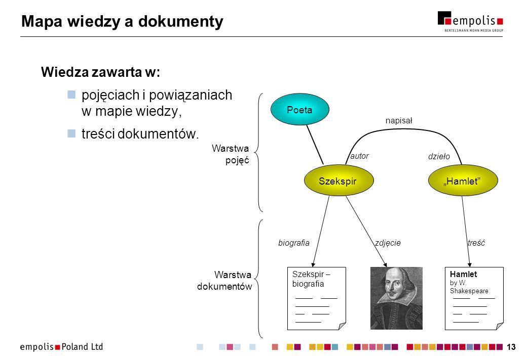 13 Mapa wiedzy a dokumenty Wiedza zawarta w: pojęciach i powiązaniach w mapie wiedzy, treści dokumentów. Szekspir – biografia Hamlet by W. Shakespeare