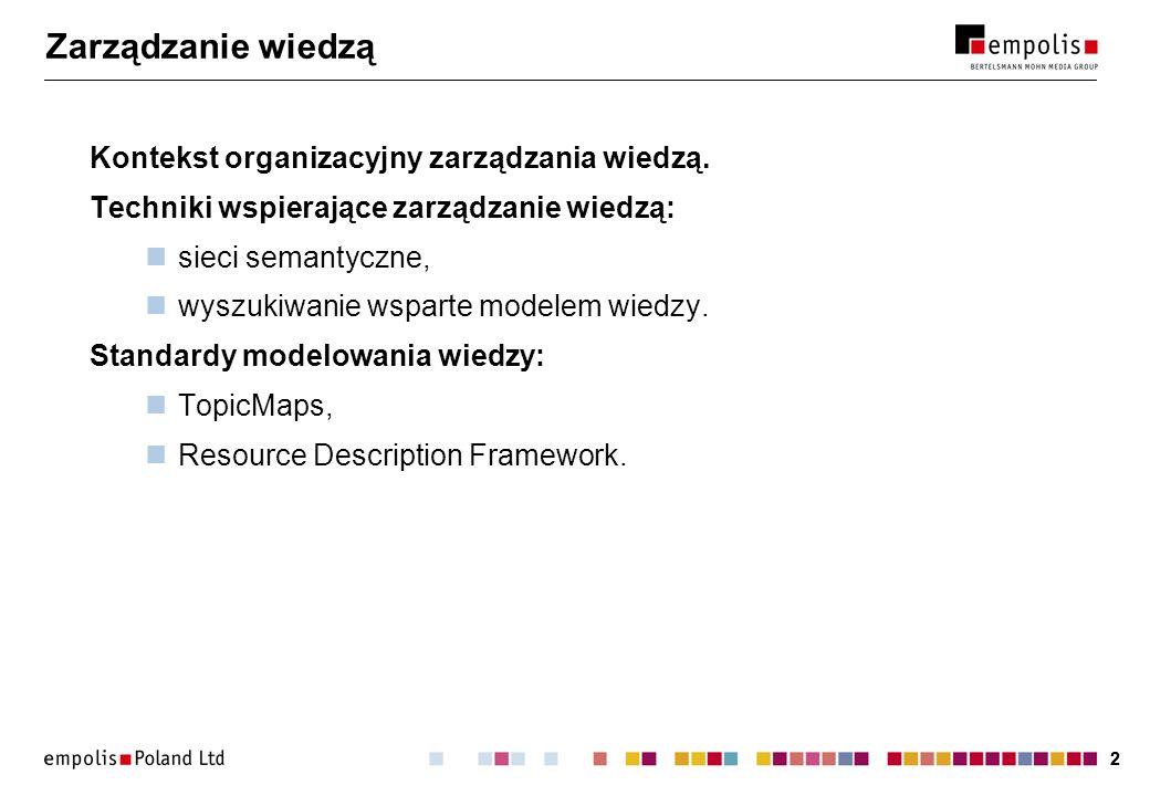22 Zarządzanie wiedzą Kontekst organizacyjny zarządzania wiedzą. Techniki wspierające zarządzanie wiedzą: sieci semantyczne, wyszukiwanie wsparte mode