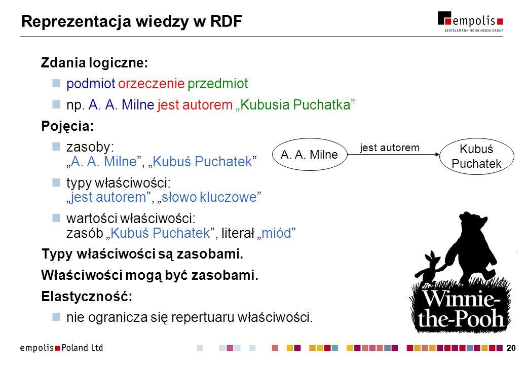 20 Reprezentacja wiedzy w RDF Zdania logiczne: podmiot orzeczenie przedmiot np. A. A. Milne jest autorem Kubusia Puchatka Pojęcia: zasoby:A. A. Milne,