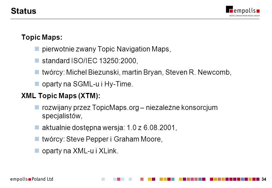 34 Status Topic Maps: pierwotnie zwany Topic Navigation Maps, standard ISO/IEC 13250:2000, twórcy: Michel Biezunski, martin Bryan, Steven R. Newcomb,