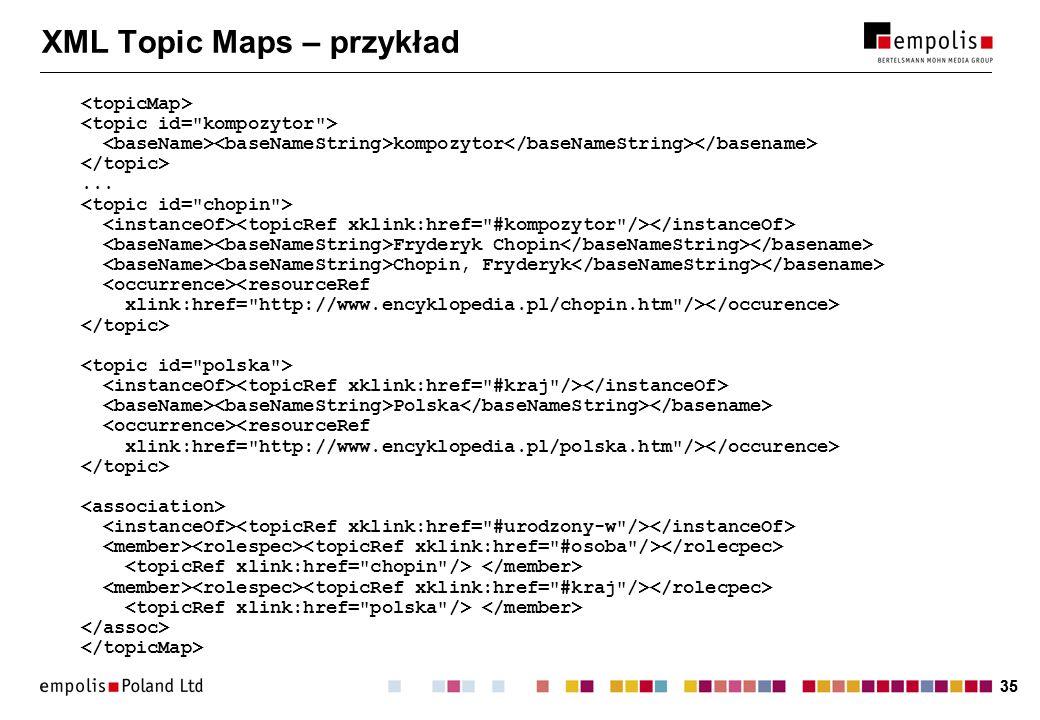 35 XML Topic Maps – przykład kompozytor... Fryderyk Chopin Chopin, Fryderyk Polska