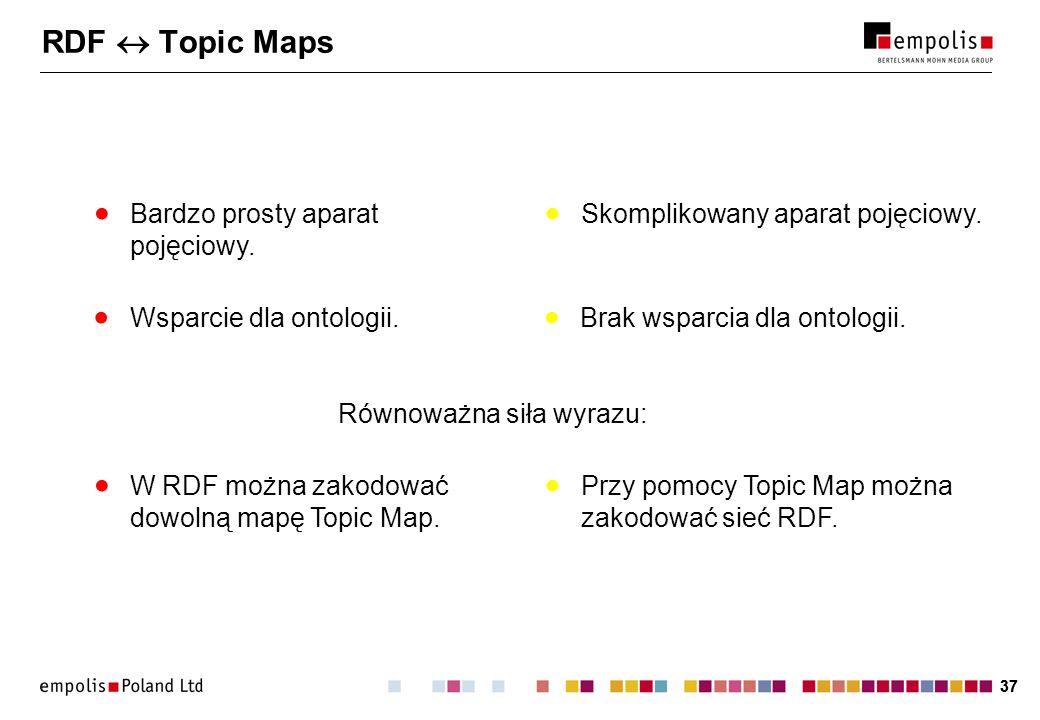 37 RDF Topic Maps Bardzo prosty aparat pojęciowy. Równoważna siła wyrazu: Skomplikowany aparat pojęciowy. W RDF można zakodować dowolną mapę Topic Map