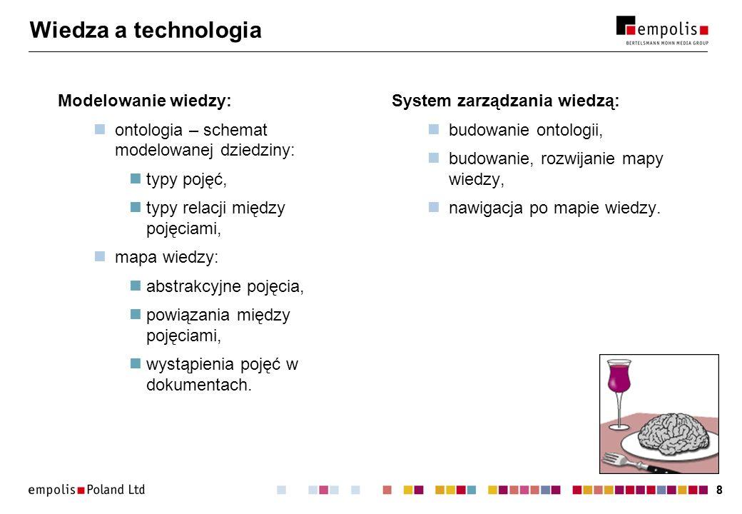 88 Wiedza a technologia Modelowanie wiedzy: ontologia – schemat modelowanej dziedziny: typy pojęć, typy relacji między pojęciami, mapa wiedzy: abstrak