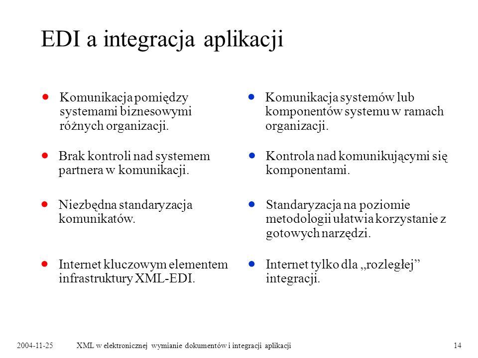 2004-11-25XML w elektronicznej wymianie dokumentów i integracji aplikacji14 EDI a integracja aplikacji Komunikacja pomiędzy systemami biznesowymi różnych organizacji.