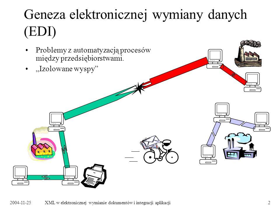 2004-11-25XML w elektronicznej wymianie dokumentów i integracji aplikacji13 XML w integracji aplikacji Cel: umożliwienie wymiany danych pomiędzy aplikacjami: –aplikacje/komponenty/moduły posługują się różnymi formatami wewnętrznymi, –wspólny mianownik: XML.