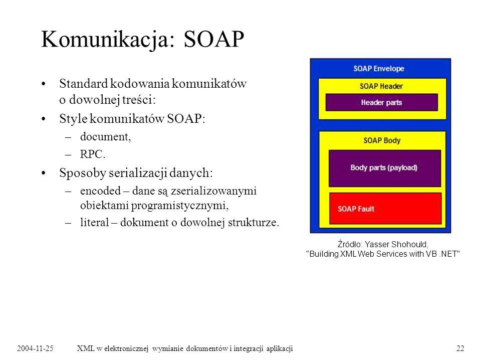 2004-11-25XML w elektronicznej wymianie dokumentów i integracji aplikacji22 Komunikacja: SOAP Standard kodowania komunikatów o dowolnej treści: Style komunikatów SOAP: –document, –RPC.