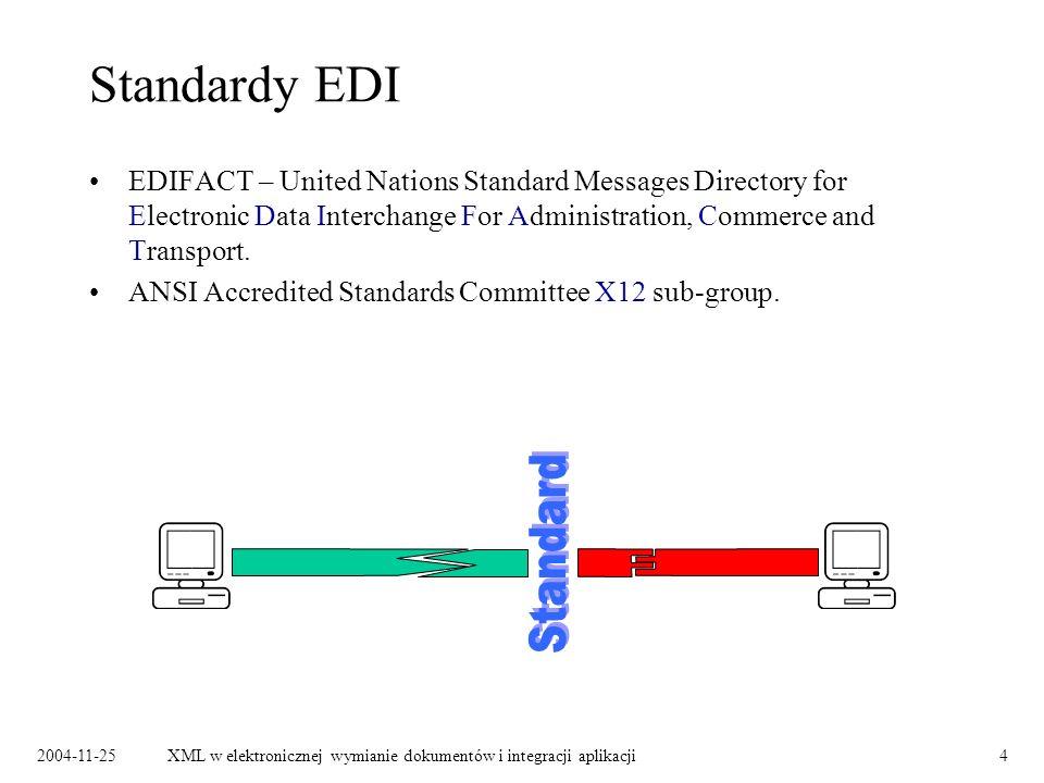 2004-11-25XML w elektronicznej wymianie dokumentów i integracji aplikacji15 Web Services Pomysł na: –udostępnianie aplikacji/funkcjonalności/obiektów w Internecie, –(bardzo) rozproszony RPC/messaging, –strony internetowe przeznaczone dla aplikacji.