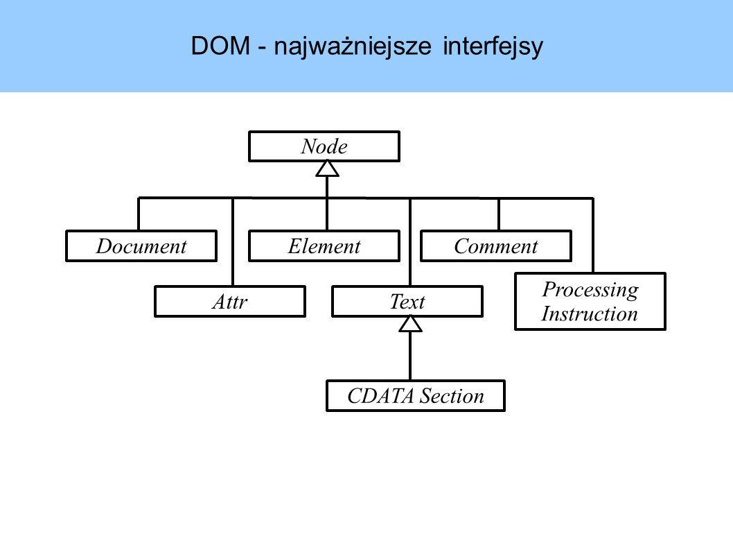 Przykład – rozwiązanie w JAXB (1) int result = 0; JAXBContext jc = JAXBContext.newInstance( generated ); Unmarshaller unmarshaller = jc.createUnmarshaller(); Liczby doc = (Liczby) unmarshaller.unmarshal(new FileInputStream(args[0])); List grupy = doc.getGrupa(); ListIterator iter = grupy.listIterator(); while(iter.hasNext()) { Grupa grupa = (Grupa)iter.next(); String attVal = grupa.getWazne(); if(attVal.equals( tak )) { result += processGroup(grupa); } System.out.println( Result: +result);