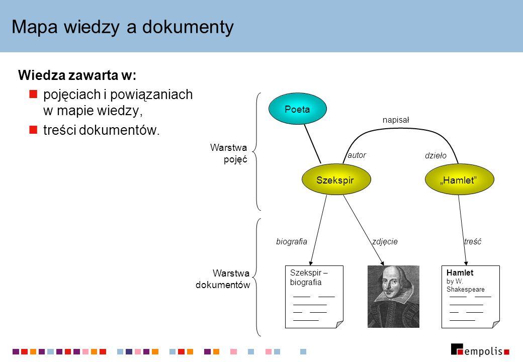 Mapa wiedzy a dokumenty Wiedza zawarta w: pojęciach i powiązaniach w mapie wiedzy, treści dokumentów. Szekspir – biografia Hamlet by W. Shakespeare Sz