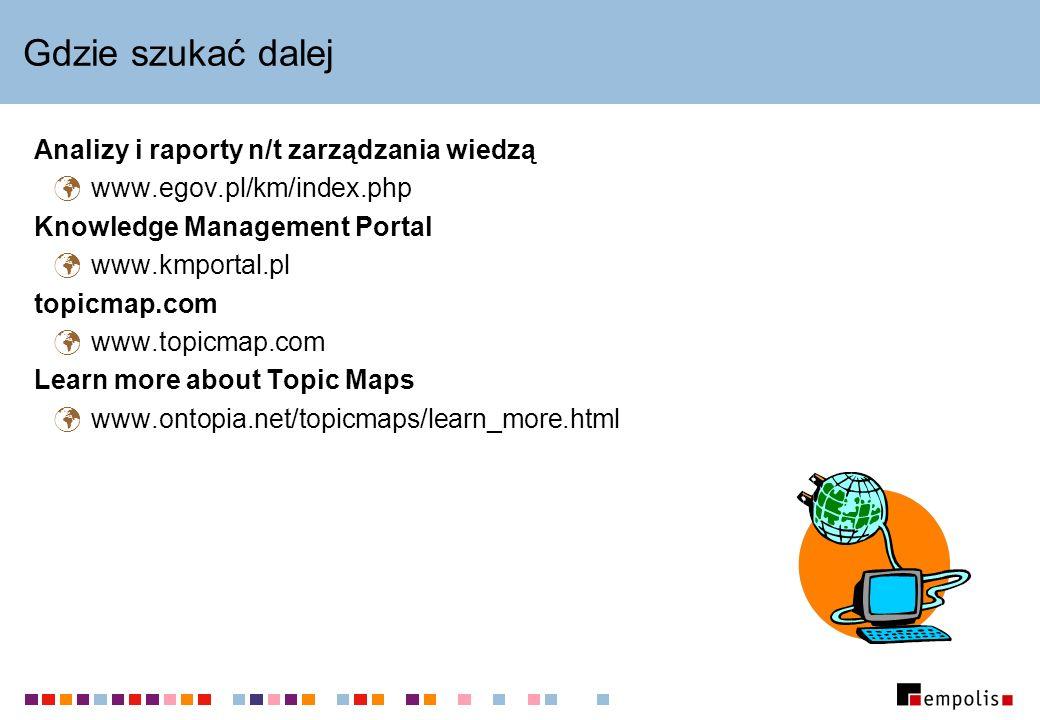 Gdzie szukać dalej Analizy i raporty n/t zarządzania wiedzą www.egov.pl/km/index.php Knowledge Management Portal www.kmportal.pl topicmap.com www.topi