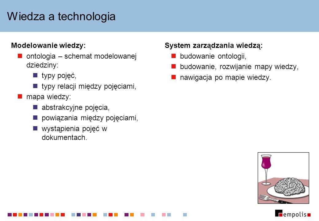Wiedza a technologia Modelowanie wiedzy: ontologia – schemat modelowanej dziedziny: typy pojęć, typy relacji między pojęciami, mapa wiedzy: abstrakcyj