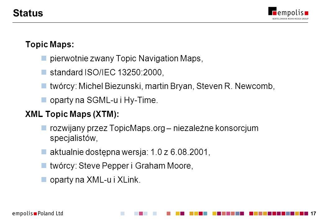 17 Status Topic Maps: pierwotnie zwany Topic Navigation Maps, standard ISO/IEC 13250:2000, twórcy: Michel Biezunski, martin Bryan, Steven R. Newcomb,