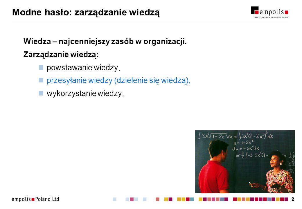 22 Modne hasło: zarządzanie wiedzą Wiedza – najcenniejszy zasób w organizacji. Zarządzanie wiedzą: powstawanie wiedzy, przesyłanie wiedzy (dzielenie s