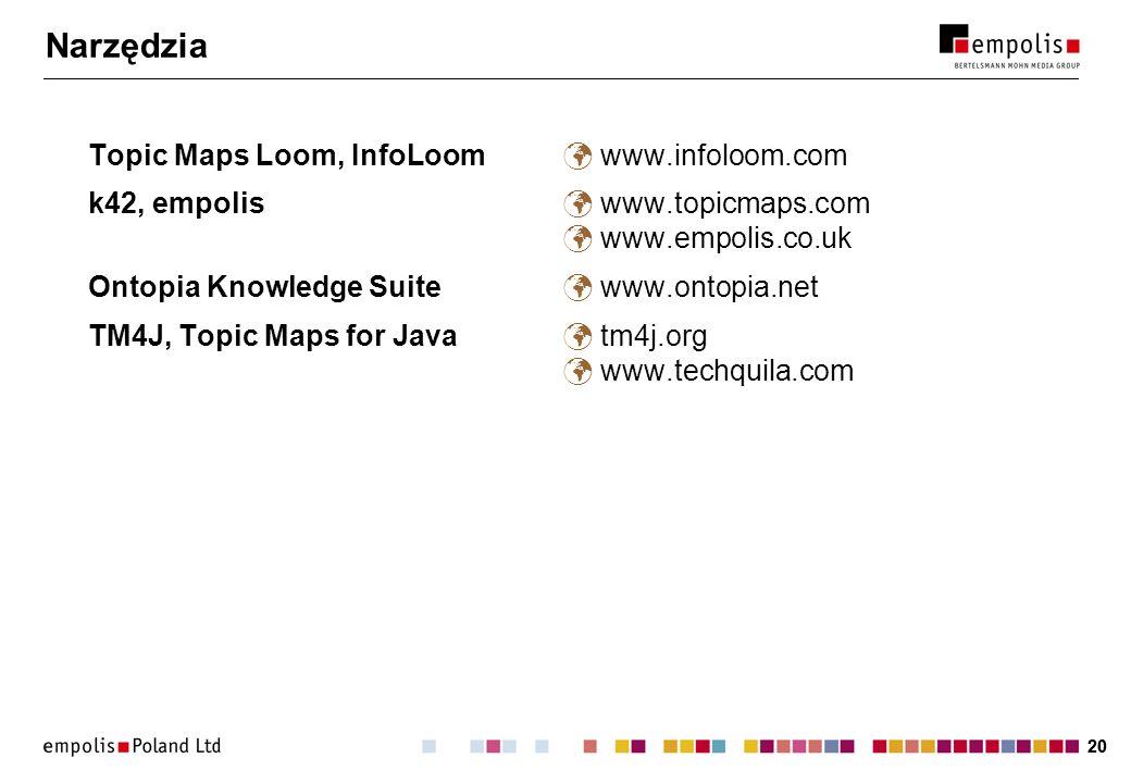 20 Narzędzia Topic Maps Loom, InfoLoom www.infoloom.com k42, empolis www.topicmaps.com www.empolis.co.uk Ontopia Knowledge Suite www.ontopia.net TM4J,