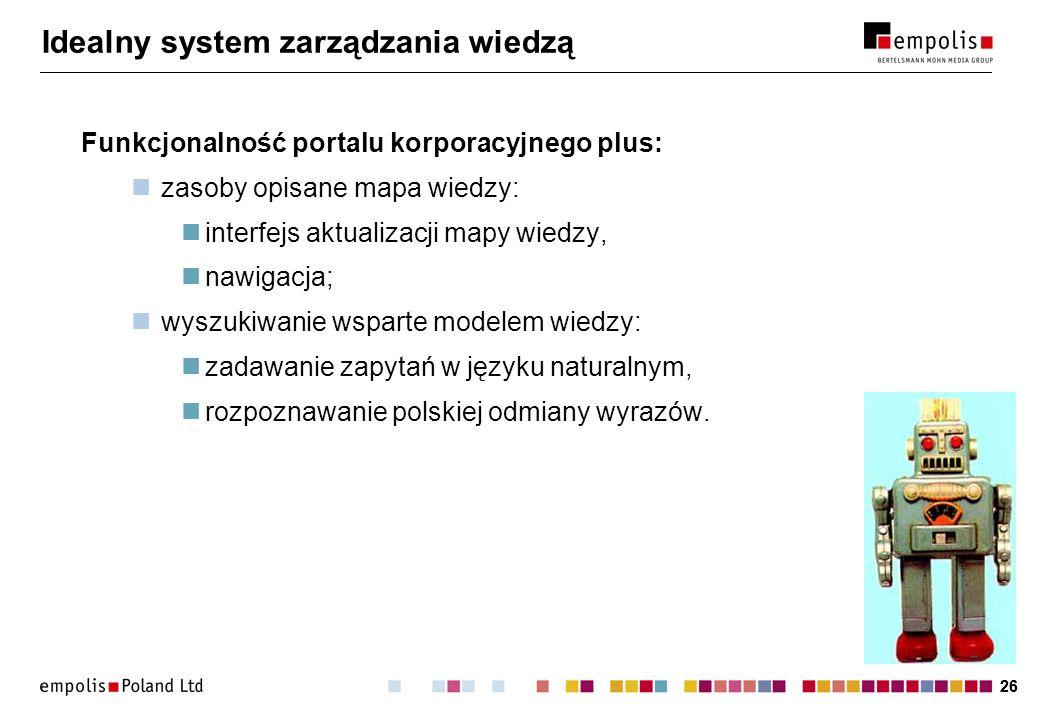 26 Idealny system zarządzania wiedzą Funkcjonalność portalu korporacyjnego plus: zasoby opisane mapa wiedzy: interfejs aktualizacji mapy wiedzy, nawig