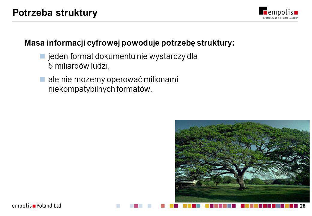 25 Potrzeba struktury Masa informacji cyfrowej powoduje potrzebę struktury: jeden format dokumentu nie wystarczy dla 5 miliardów ludzi, ale nie możemy operować milionami niekompatybilnych formatów.