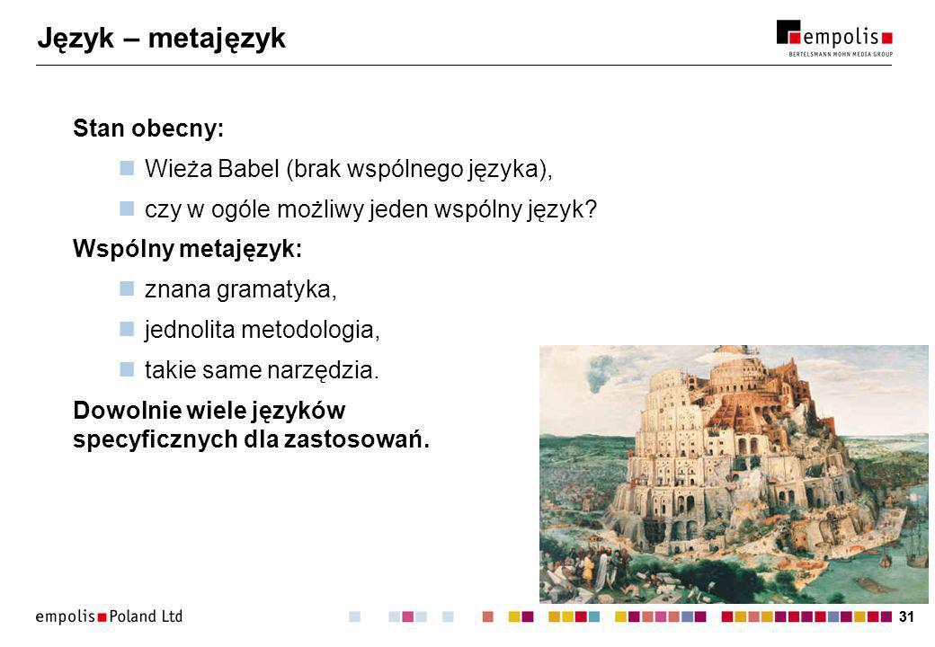31 Język – metajęzyk Stan obecny: Wieża Babel (brak wspólnego języka), czy w ogóle możliwy jeden wspólny język.