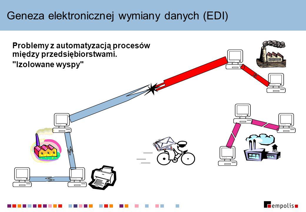 Geneza elektronicznej wymiany danych (EDI) Problemy z automatyzacją procesów między przedsiębiorstwami.