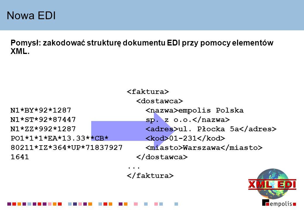 Nowa EDI Pomysł: zakodować strukturę dokumentu EDI przy pomocy elementów XML. empolis Polska sp. z o.o. ul. Płocka 5a 01-231 Warszawa... N1*BY*92*1287