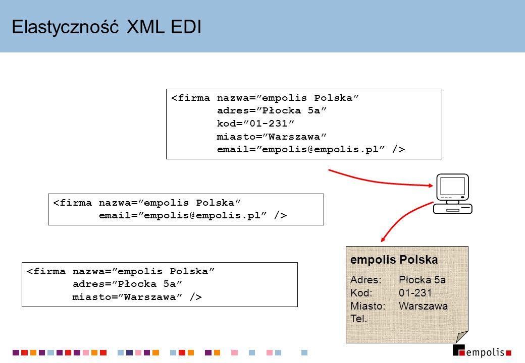 Elastyczność XML EDI empolis Polska Adres:Płocka 5a Kod:01-231 Miasto:Warszawa Tel.