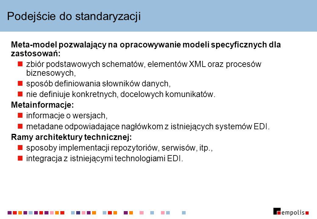 Podejście do standaryzacji Meta-model pozwalający na opracowywanie modeli specyficznych dla zastosowań: zbiór podstawowych schematów, elementów XML or
