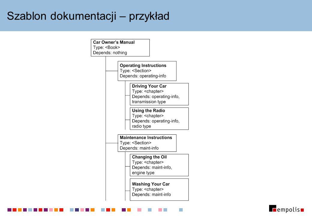 Tradycyjna EDI – XML EDI Format dokumentów zapisany w specyfikacji.