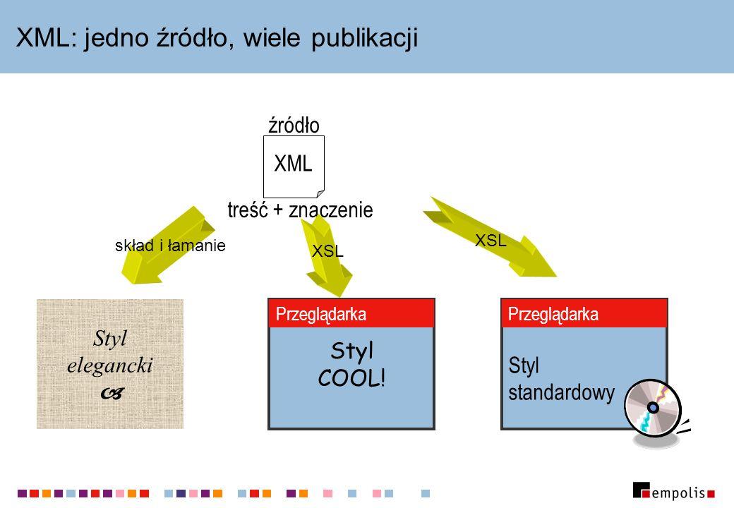 XML: jedno źródło, wiele publikacji XML źródło treść + znaczenie Styl elegancki Styl COOL! Przeglądarka Styl standardowy Przeglądarka skład i łamanie