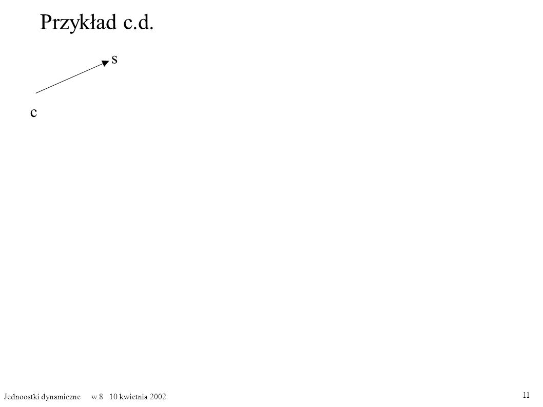 Przykład c.d. 11 Jednoostki dynamiczne w.8 10 kwietnia 2002 s c