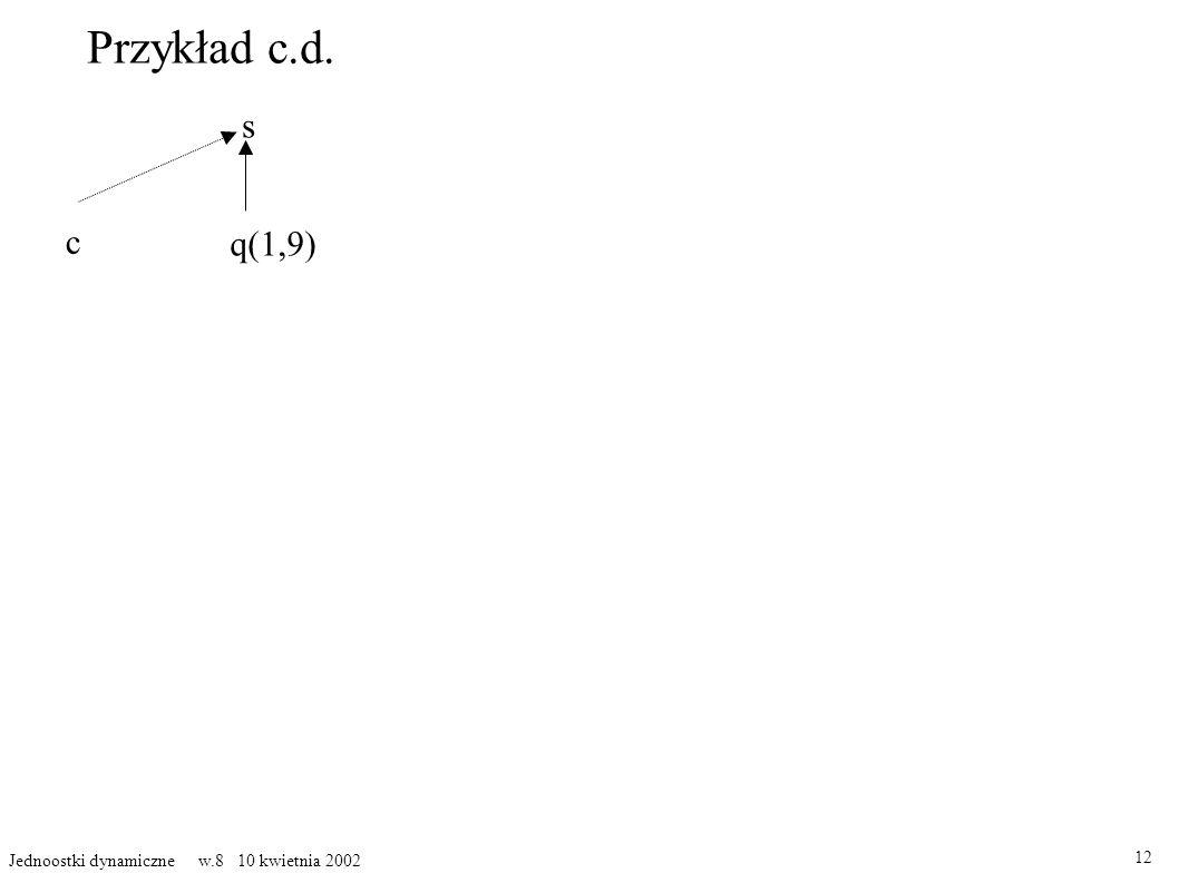 Przykład c.d. 12 Jednoostki dynamiczne w.8 10 kwietnia 2002 s c q(1,9)