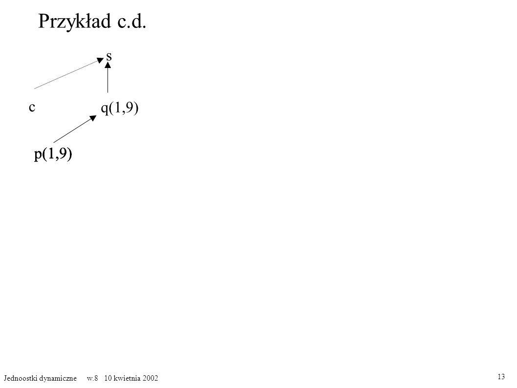 Przykład c.d. 13 Jednoostki dynamiczne w.8 10 kwietnia 2002 s c q(1,9) p(1,9)