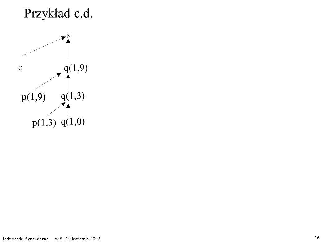 Przykład c.d. 16 Jednoostki dynamiczne w.8 10 kwietnia 2002 s c q(1,9) p(1,9) q(1,3) p(1,3) p(1,9) q(1,0)