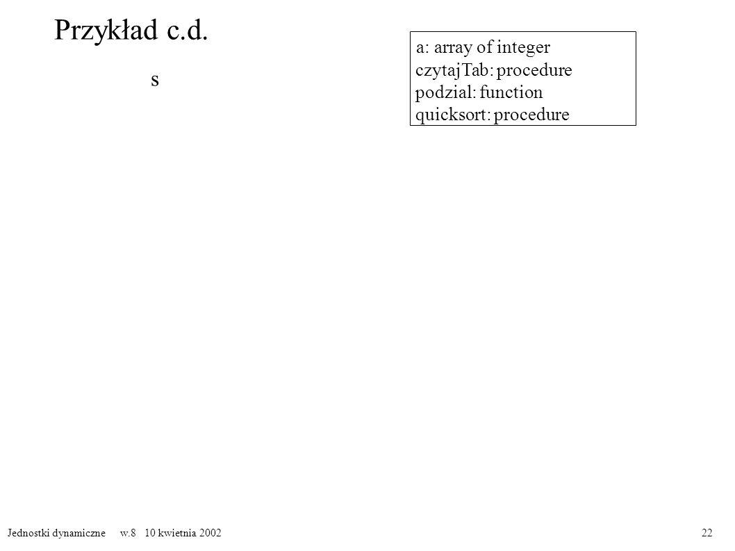 Przykład c.d. 22Jednostki dynamiczne w.8 10 kwietnia 2002 s a: array of integer czytajTab: procedure podzial: function quicksort: procedure
