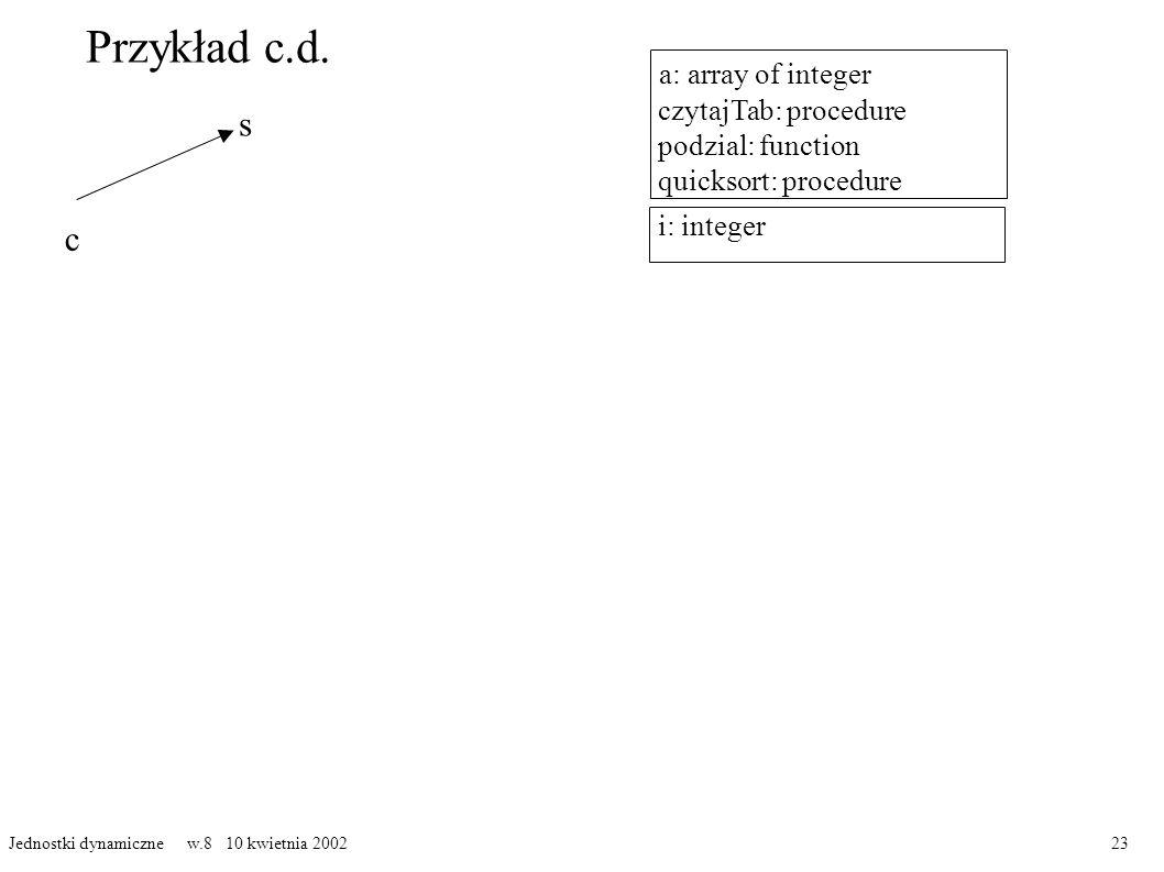 Przykład c.d. 23Jednostki dynamiczne w.8 10 kwietnia 2002 s c a: array of integer czytajTab: procedure podzial: function quicksort: procedure i: integ