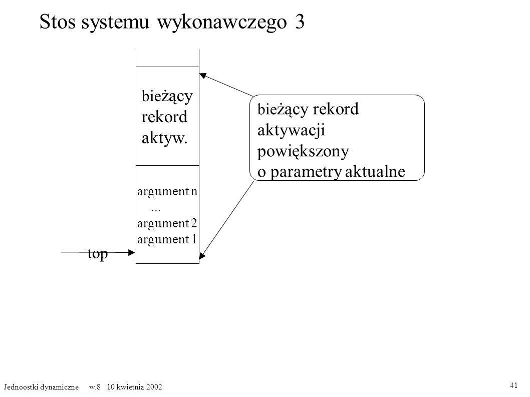 Stos systemu wykonawczego 3 41 Jednoostki dynamiczne w.8 10 kwietnia 2002 bie żący rekord aktyw. top argument n... argument 2 argument 1 bie żący reko