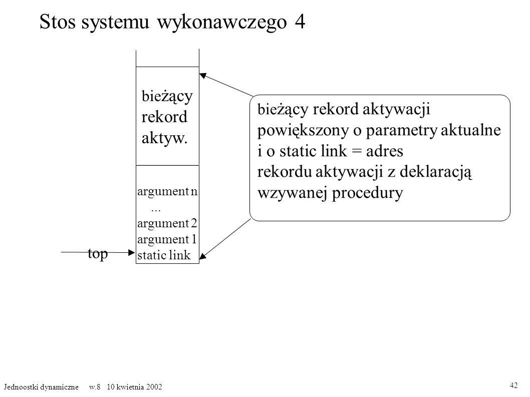 Stos systemu wykonawczego 4 42 Jednoostki dynamiczne w.8 10 kwietnia 2002 bie żący rekord aktyw. top argument n... argument 2 argument 1 static link b