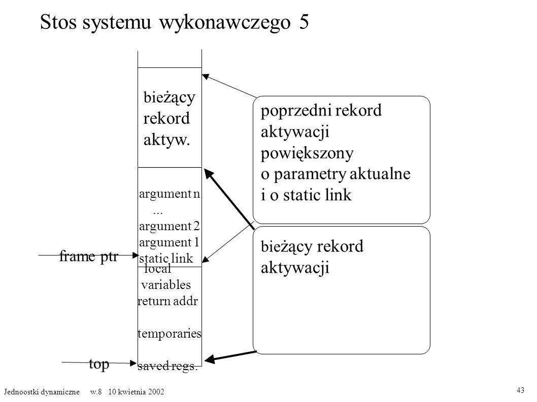 Stos systemu wykonawczego 5 43 Jednoostki dynamiczne w.8 10 kwietnia 2002 bie żący rekord aktyw. top argument n... argument 2 argument 1 static link p