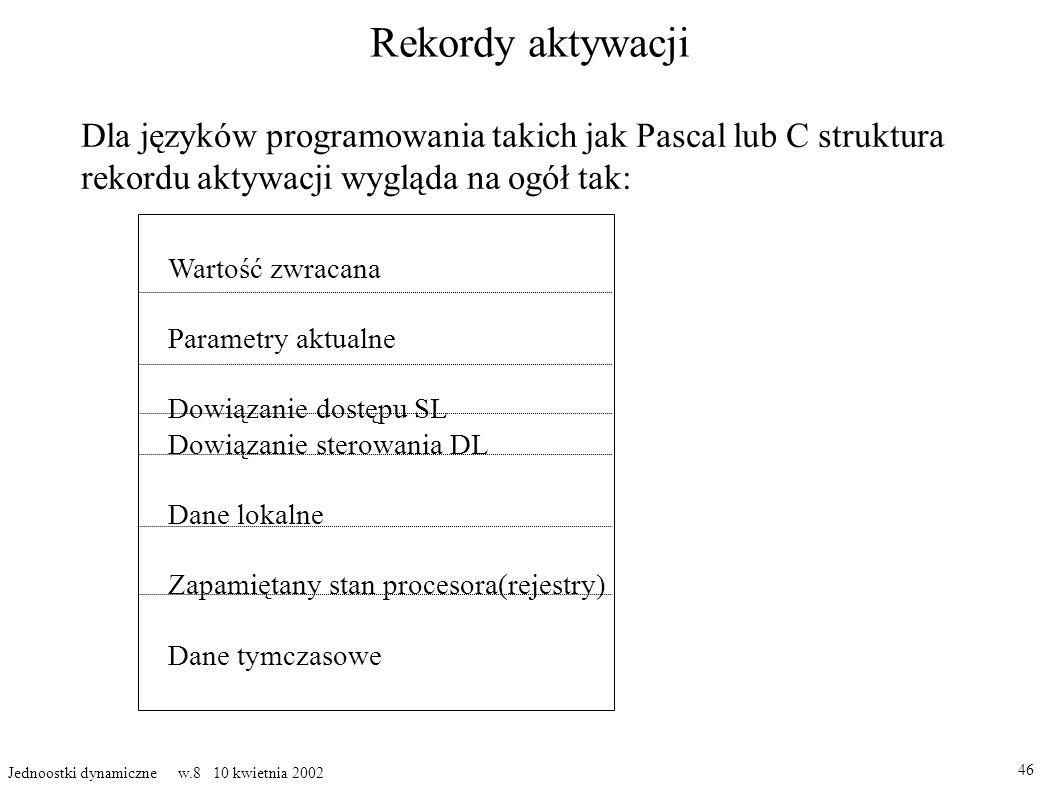 Rekordy aktywacji Dla języków programowania takich jak Pascal lub C struktura rekordu aktywacji wygląda na ogół tak: 46 Jednoostki dynamiczne w.8 10 kwietnia 2002 Wartość zwracana Parametry aktualne Dowiązanie dostępu SL Dowiązanie sterowania DL Dane lokalne Zapamiętany stan procesora(rejestry) Dane tymczasowe