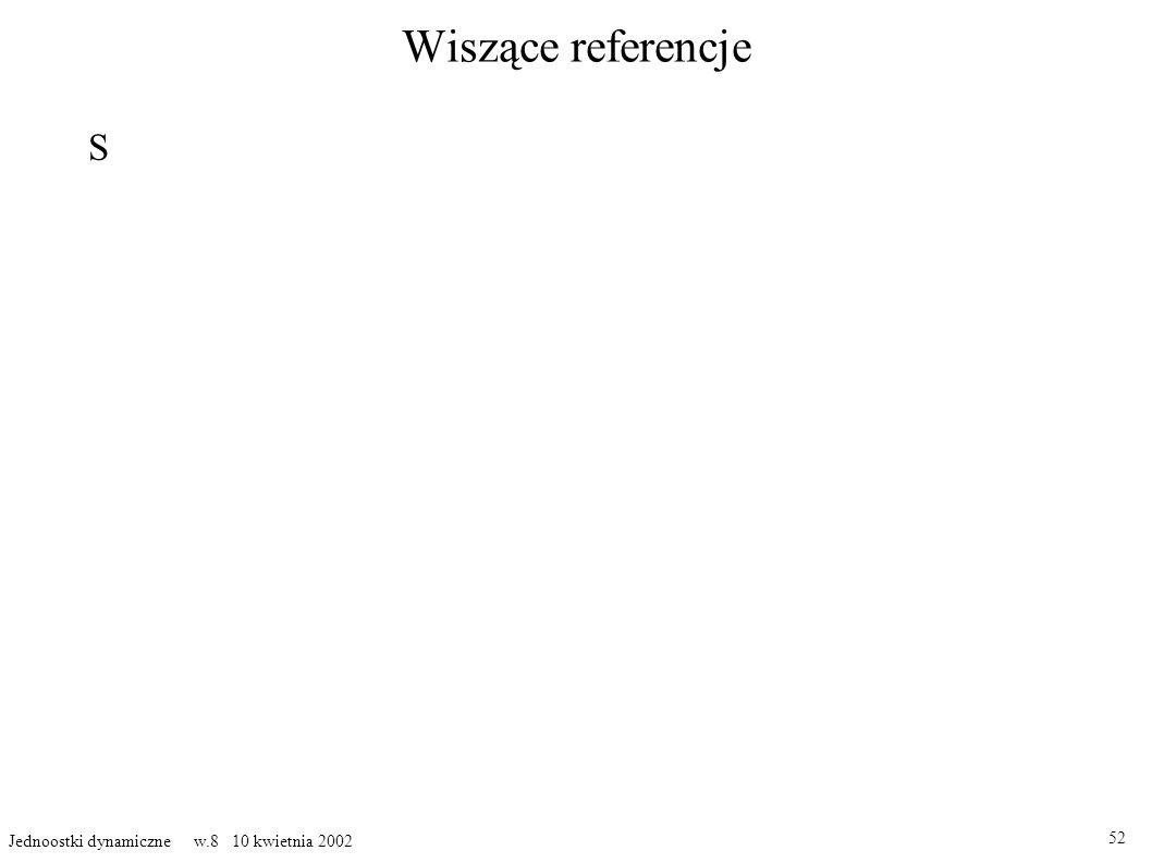 Wiszące referencje S 52 Jednoostki dynamiczne w.8 10 kwietnia 2002