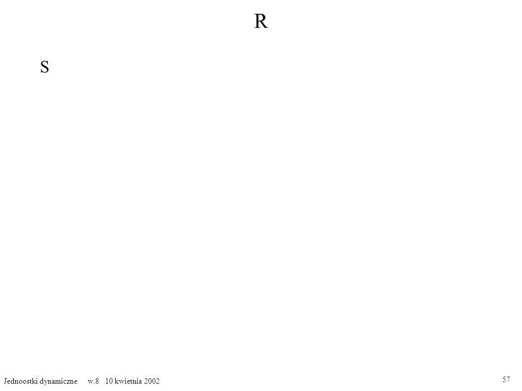R S 57 Jednoostki dynamiczne w.8 10 kwietnia 2002